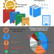 2015 Employer One Survey - quality of the workforce